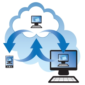 cloud based virtual desktop