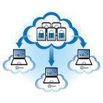 Hosted Virtual Desktop Applications