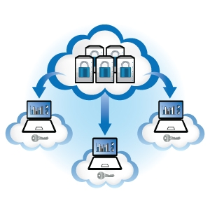 Cloud or Hosted Virtual Desktop Applications