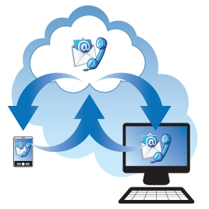 secure cloud hosted voip pbx microsoft lync