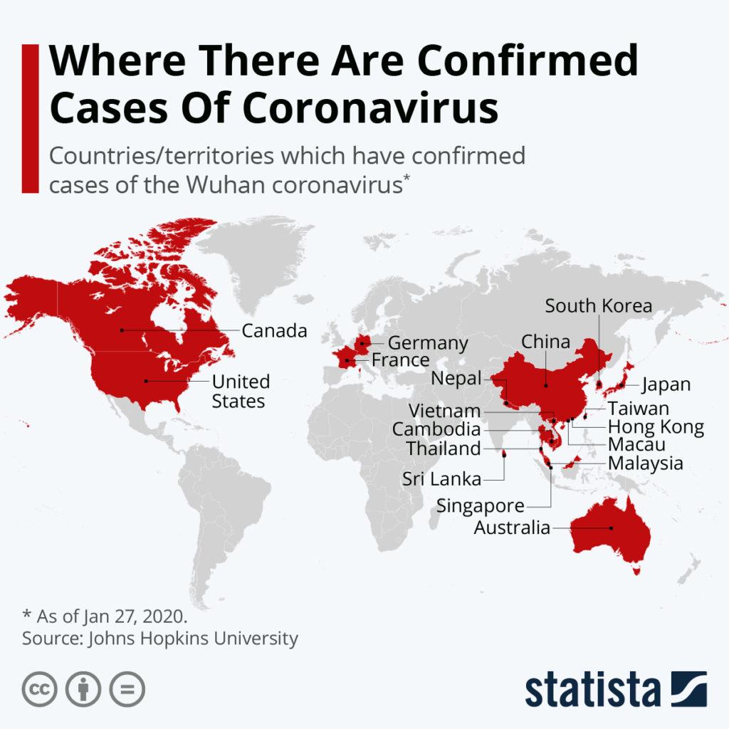 business continuity coronavirus